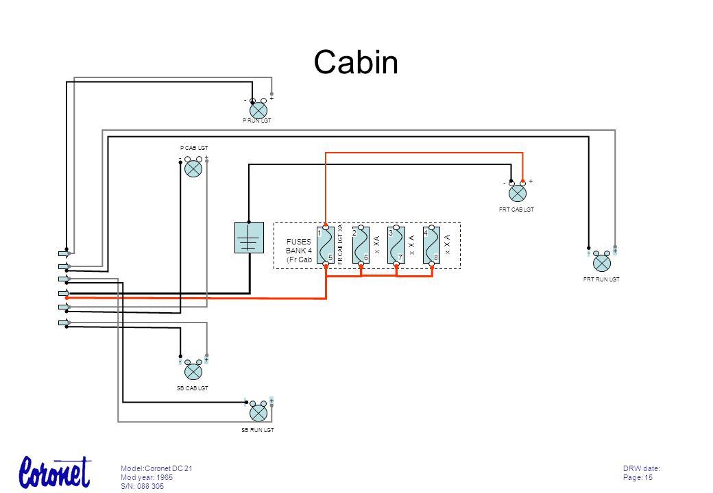 DRW date: Page: 16 Model:Coronet DC 21 Mod year: 1965 S/N: 088 305 Rear Connection box & Fuse bank RR CONN BOX UPPER ROW 2 3 4 1 6 7 8 5 10 11 12 9 RR CONN BOX LOW ROW 14 15 16 13 18 19 20 17 22 23 24 21 RR PO XA SB ENG ROOM LGT XA x X A FUSES BANK 5 (Rr Eng) 1234 5678 + - RR PO XX LGT RR CTRL GRD to MAIN CTRL REAR 24 POLE CONNECTION BOX FROM MAIN CTRL To Trim tab pump From ENGINE