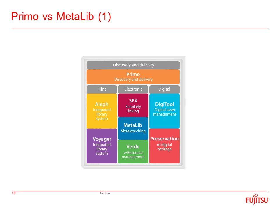 Fujitsu 10 Primo vs MetaLib (1)