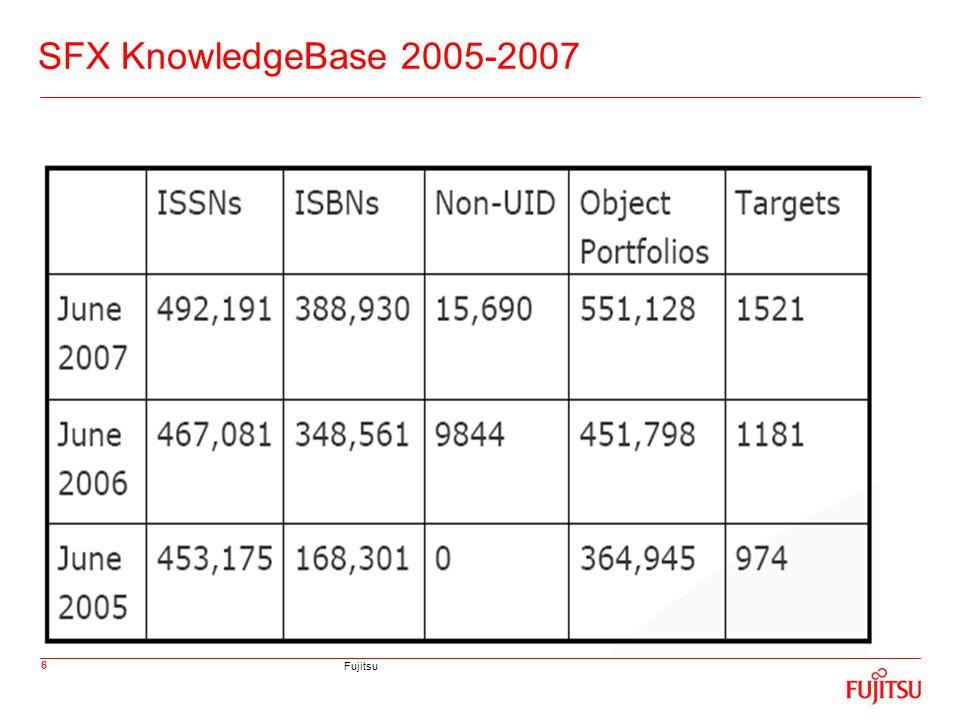 Fujitsu 6 SFX KnowledgeBase 2005-2007