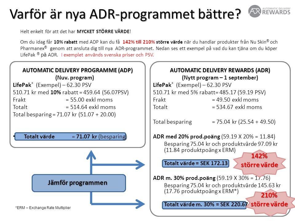 AUTOMATIC DELIVERY REWARDS (ADR) (Nytt program – 1 september) LifePak ® (Exempel) – 62.30 PSV 510.71 kr med 5% rabatt= 485.17 (59.19 PSV) Frakt= 49.50 exkl moms Totalt= 534.67 exkl moms Total besparing= 75.04 kr (25.54 + 49.50) ADR med 20% prod.poäng (59.19 X 20% = 11.84) Besparing 75.04 kr och produktvärde 97.09 kr (11.84 produktpoäng x ERM) Totalt värde = SEK 172.13 ADR m.