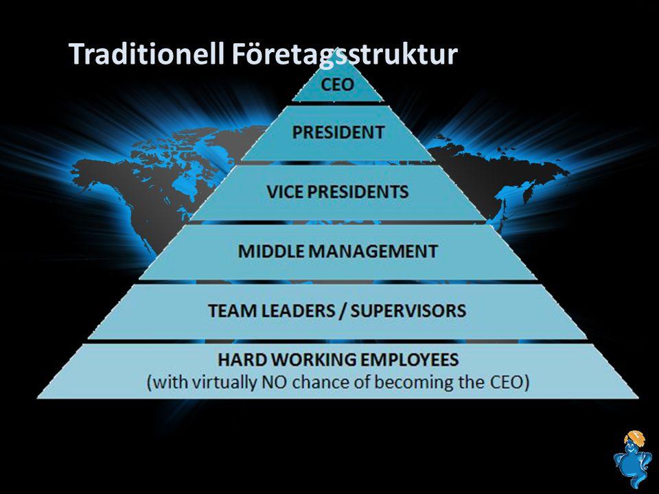 Traditionell Företagsstruktur