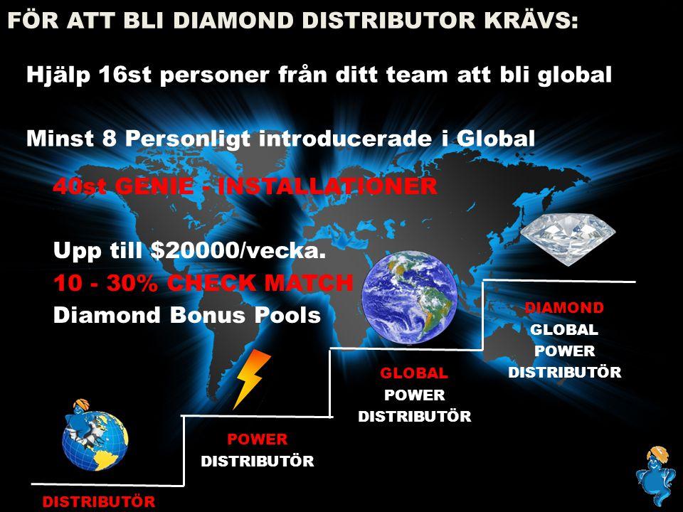 DISTRIBUTÖR POWER DISTRIBUTÖR GLOBAL POWER DISTRIBUTÖR DIAMOND GLOBAL POWER DISTRIBUTÖR FÖR ATT BLI DIAMOND DISTRIBUTOR KRÄVS: Hjälp 16st personer frå
