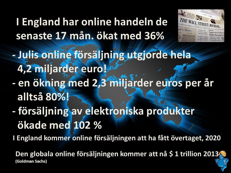 I England har online handeln de senaste 17 mån. ökat med 36% - Julis online försäljning utgjorde hela 4,2 miljarder euro! - en ökning med 2,3 miljarde