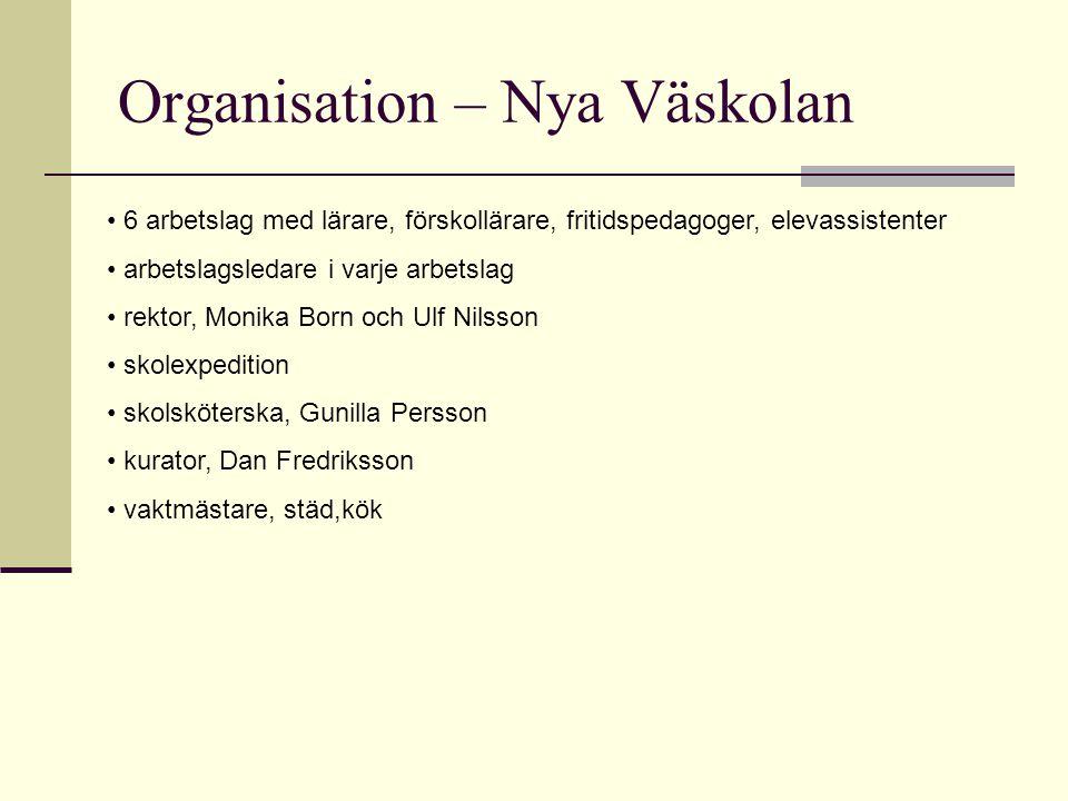 Organisation – Nya Väskolan • 6 arbetslag med lärare, förskollärare, fritidspedagoger, elevassistenter • arbetslagsledare i varje arbetslag • rektor,