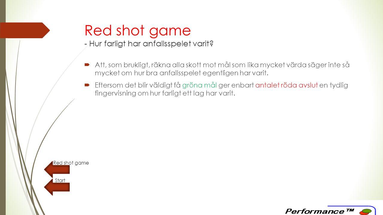 Red shot game - Hur farligt har anfallsspelet varit.