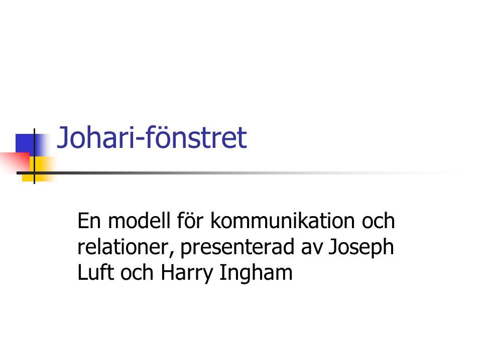 Johari-fönstret En modell för kommunikation och relationer, presenterad av Joseph Luft och Harry Ingham