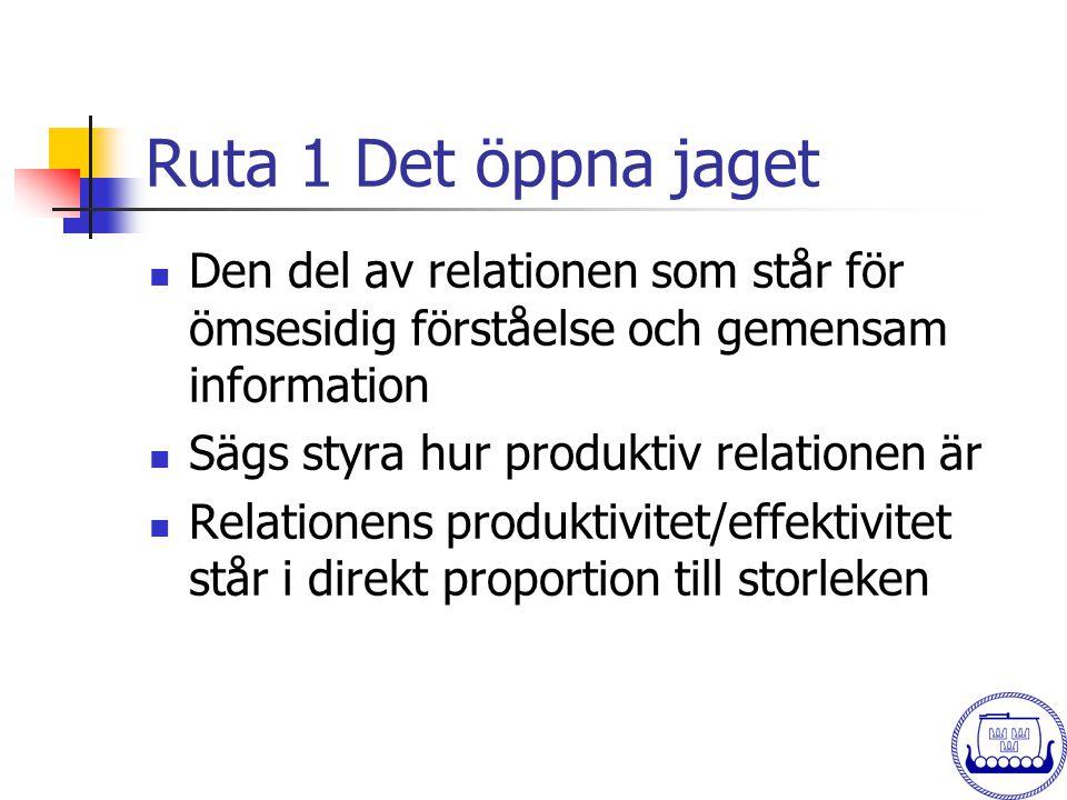 Ruta 1 Det öppna jaget  Den del av relationen som står för ömsesidig förståelse och gemensam information  Sägs styra hur produktiv relationen är  R