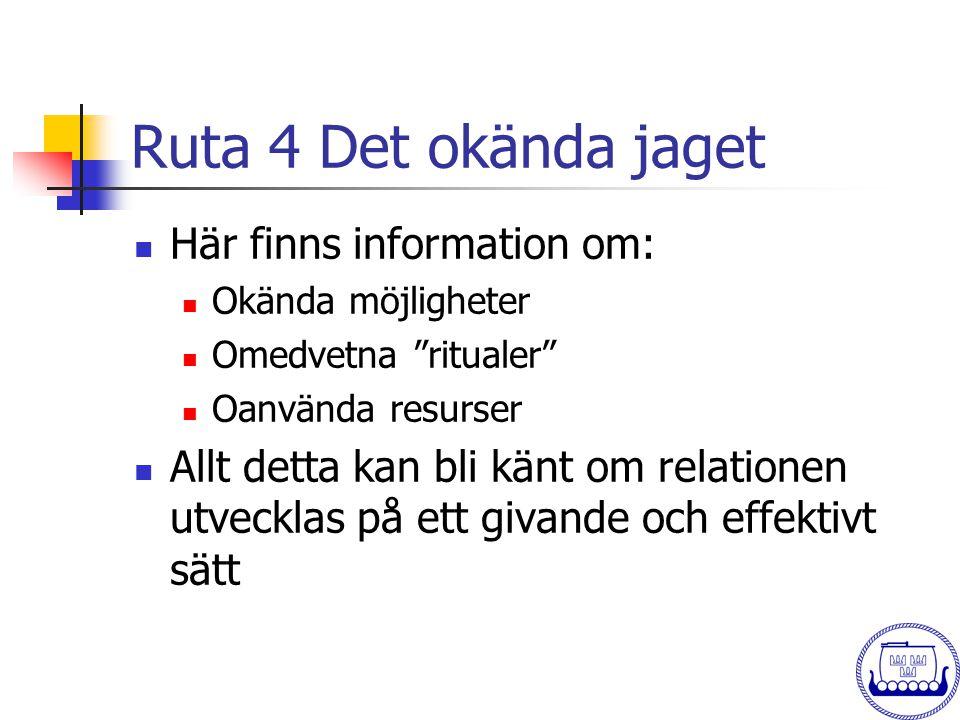 """Ruta 4 Det okända jaget  Här finns information om:  Okända möjligheter  Omedvetna """"ritualer""""  Oanvända resurser  Allt detta kan bli känt om relat"""