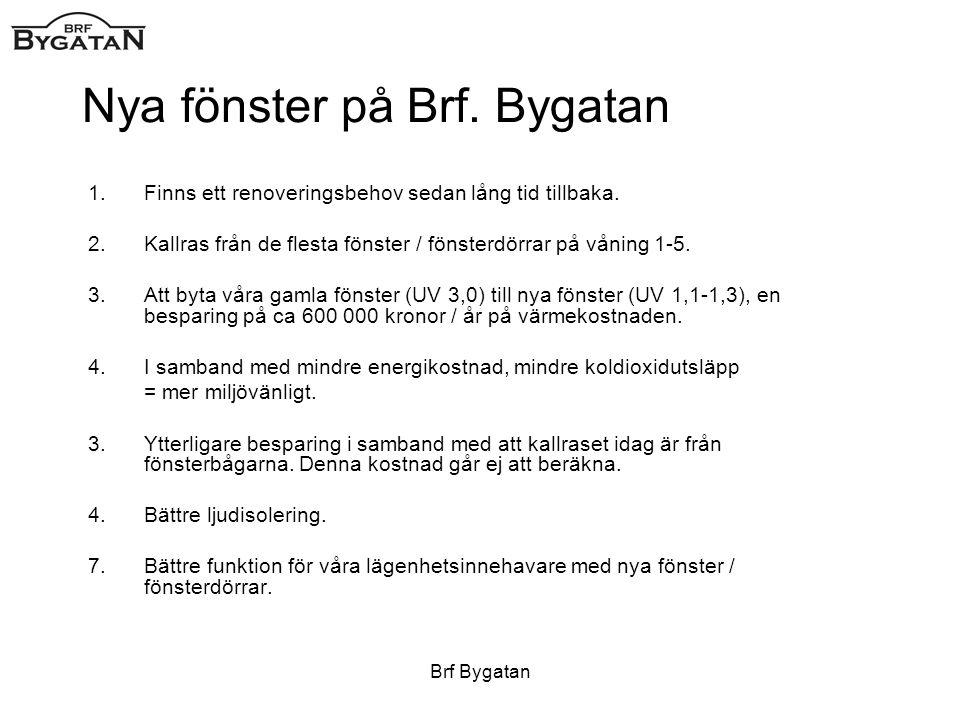 Brf Bygatan Vad ingår i nytt fönster/fönsterdörr.