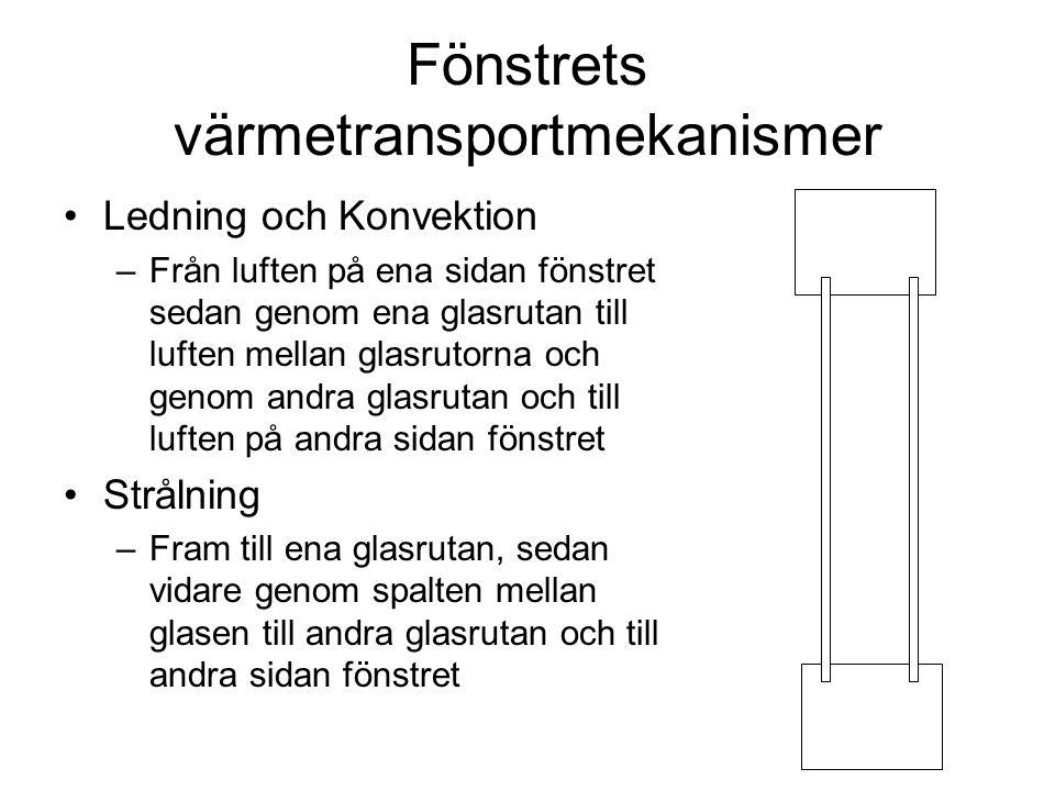 Fönstrets värmetransportmekanismer •Ledning och Konvektion –Från luften på ena sidan fönstret sedan genom ena glasrutan till luften mellan glasrutorna