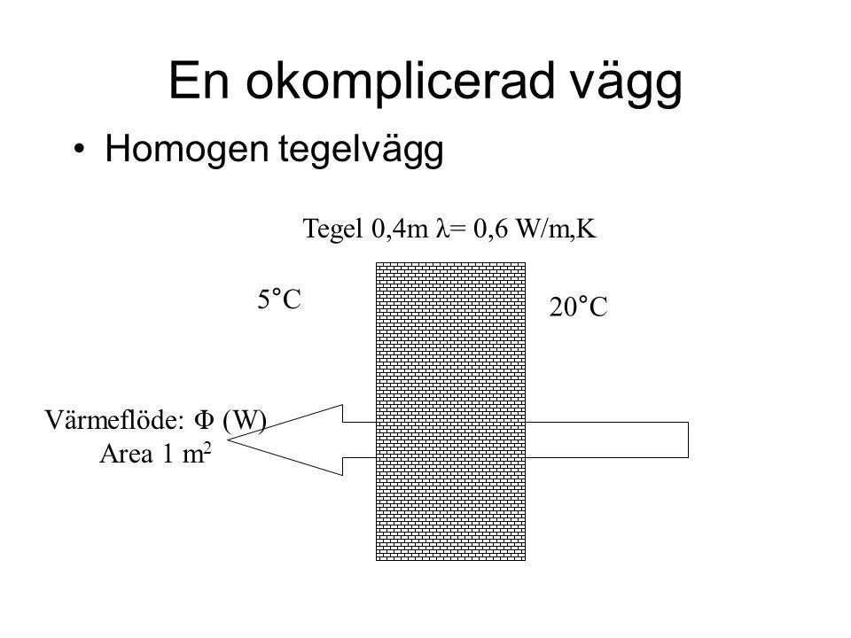 En okomplicerad vägg •Homogen tegelvägg Tegel 0,4m λ= 0,6 W/m,K 5°C5°C 20°C Värmeflöde: Φ (W) Area 1 m 2