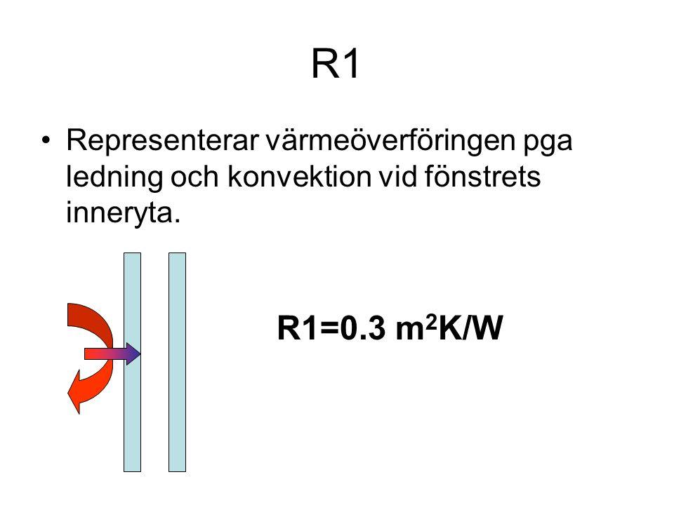 R1 •Representerar värmeöverföringen pga ledning och konvektion vid fönstrets inneryta. R1=0.3 m 2 K/W