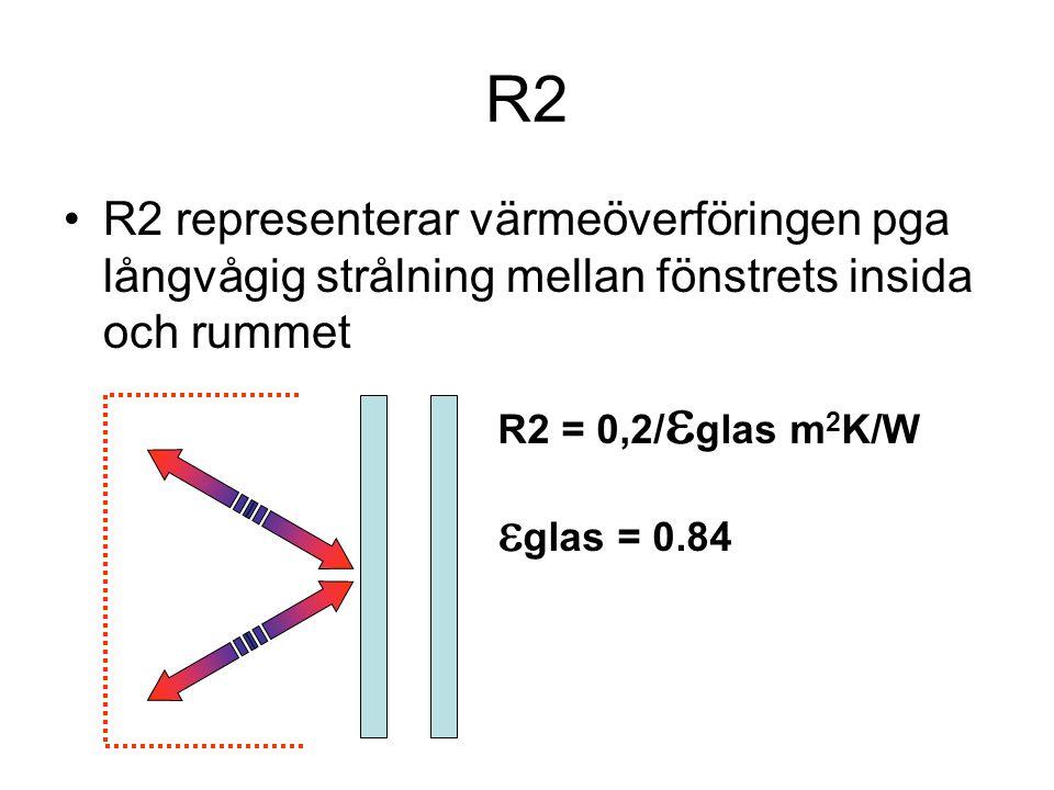 R2 •R2 representerar värmeöverföringen pga långvågig strålning mellan fönstrets insida och rummet R2 = 0,2/  glas m 2 K/W  glas = 0.84