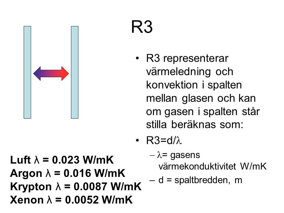 R3 •R3 representerar värmeledning och konvektion i spalten mellan glasen och kan om gasen i spalten står stilla beräknas som: •R3=d/   = gasens vä