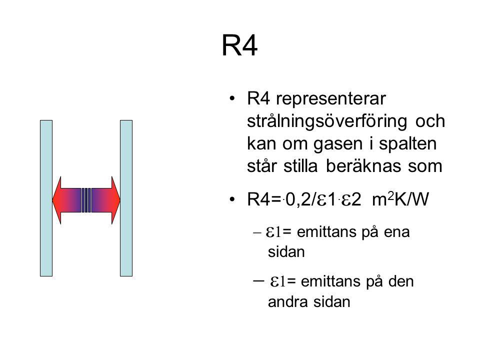R4 •R4 representerar strålningsöverföring och kan om gasen i spalten står stilla beräknas som •R4=. 0,2/  1.  2 m 2 K/W    = emittans på ena sid