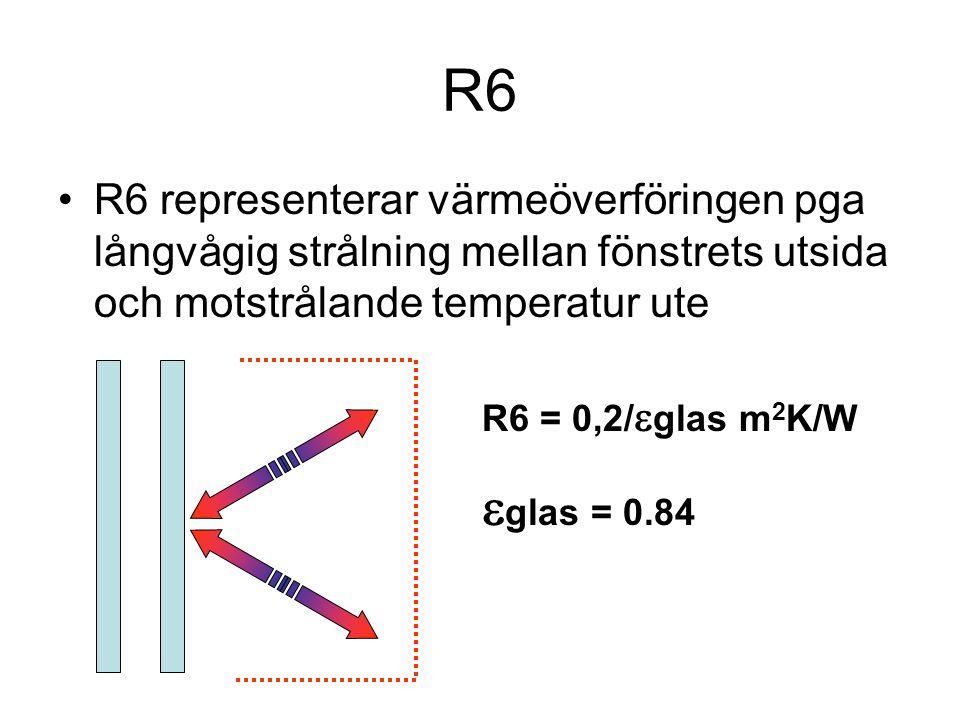 R6 •R6 representerar värmeöverföringen pga långvågig strålning mellan fönstrets utsida och motstrålande temperatur ute R6 = 0,2/  glas m 2 K/W  glas