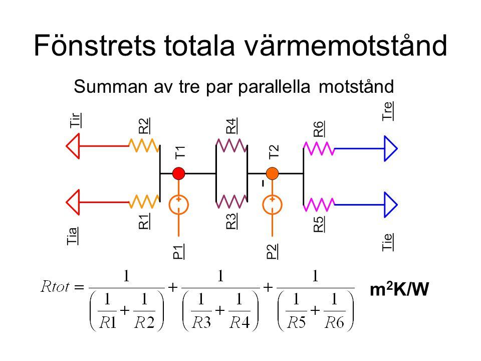 Fönstrets totala värmemotstånd m 2 K/W Summan av tre par parallella motstånd