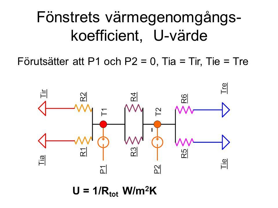 Fönstrets värmegenomgångs- koefficient, U-värde U = 1/R tot W/m 2 K Förutsätter att P1 och P2 = 0, Tia = Tir, Tie = Tre