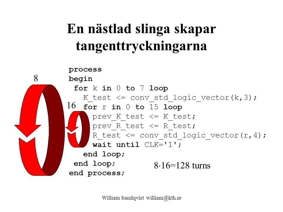 En nästlad slinga skapar tangenttryckningarna process begin for k in 0 to 7 loop K_test <= conv_std_logic_vector(k,3); for r in 0 to 15 loop prev_K_test <= K_test; prev_R_test <= R_test; R_test <= conv_std_logic_vector(r,4); wait until CLK= 1 ; end loop; end loop; end process; 8  16=128 turns William Sandqvist william@kth.se 8 16