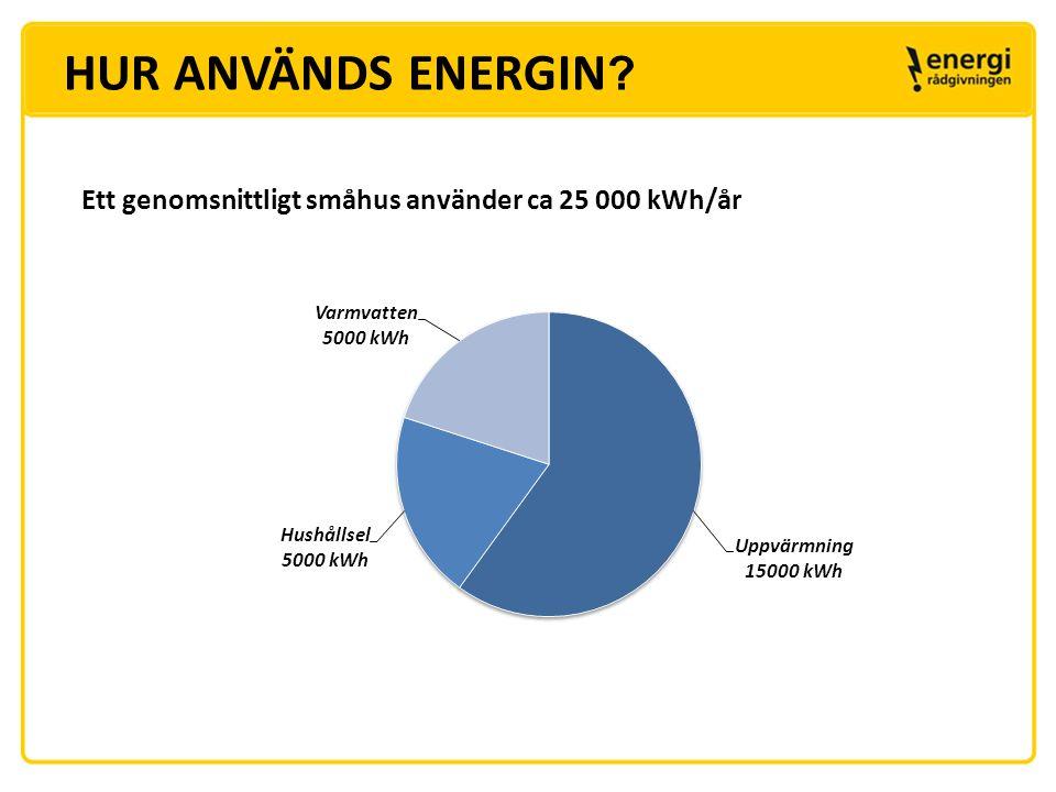  VAD ÄR DET?  VARFÖR BEHÖVS DEN?  HUR GÅR DET TILL? ENERGIDEKLARATION