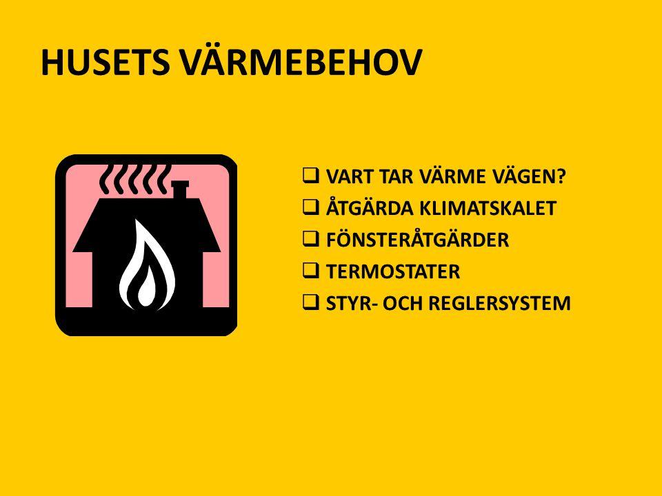 VART TAR VÄRMEN VÄGEN .