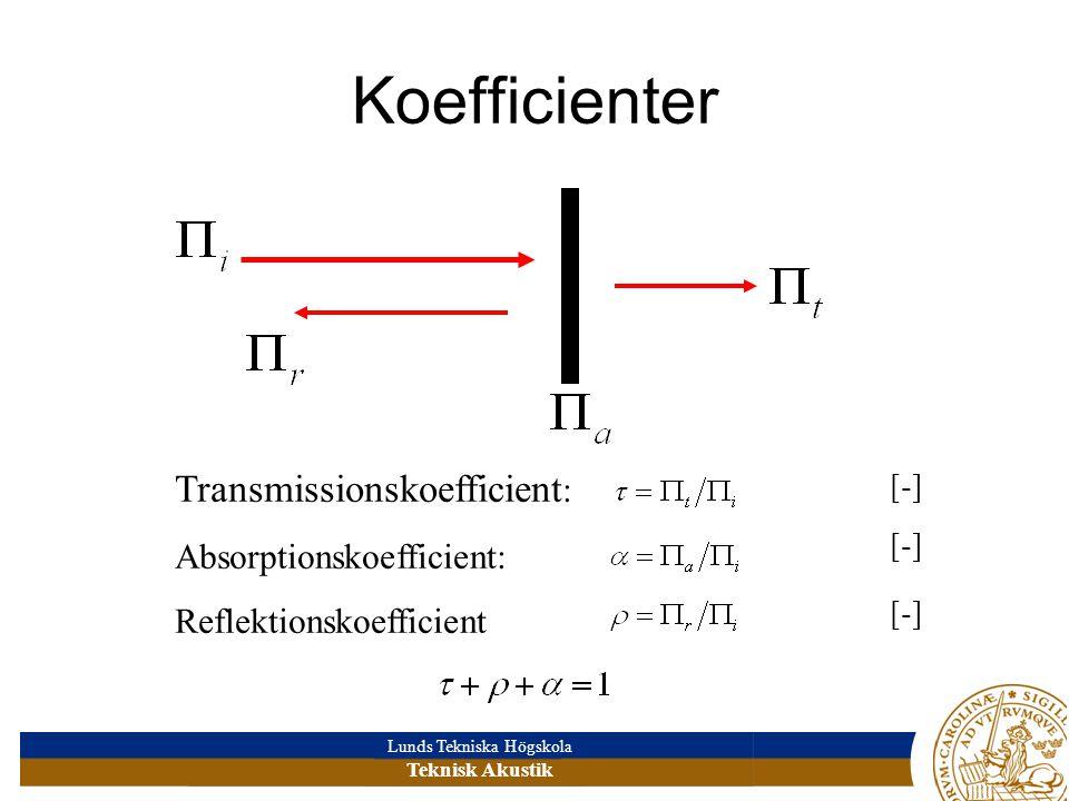 Lunds Tekniska Högskola Teknisk Akustik Koefficienter Transmissionskoefficient : Absorptionskoefficient: Reflektionskoefficient [-]