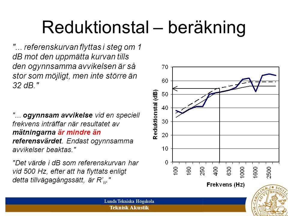 Lunds Tekniska Högskola Teknisk Akustik Reduktionstal – beräkning