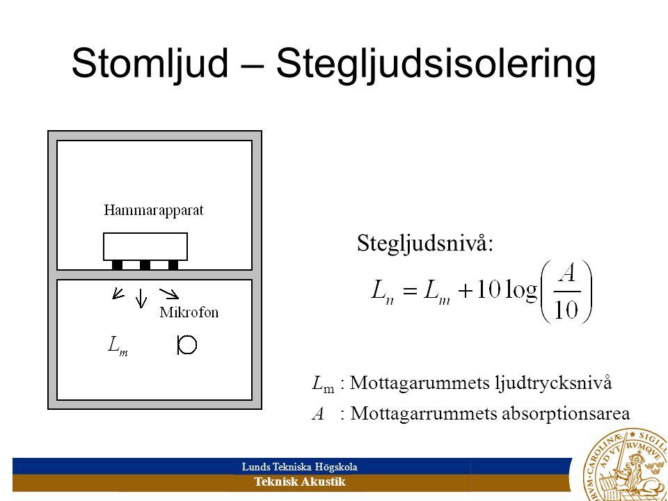 Lunds Tekniska Högskola Teknisk Akustik Stomljud – Stegljudsisolering L m : Mottagarummets ljudtrycksnivå A : Mottagarrummets absorptionsarea Stegljud