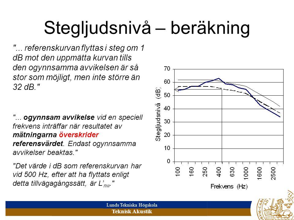 Lunds Tekniska Högskola Teknisk Akustik Stegljudsnivå – beräkning
