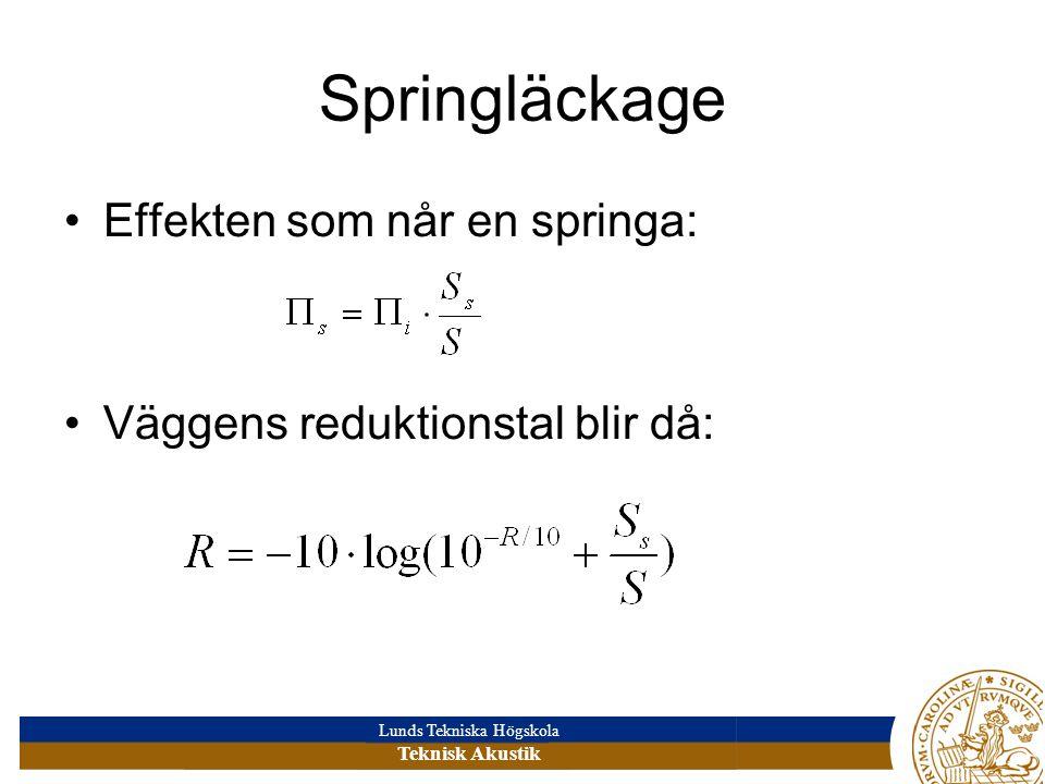Lunds Tekniska Högskola Teknisk Akustik Springläckage •Effekten som når en springa: •Väggens reduktionstal blir då: