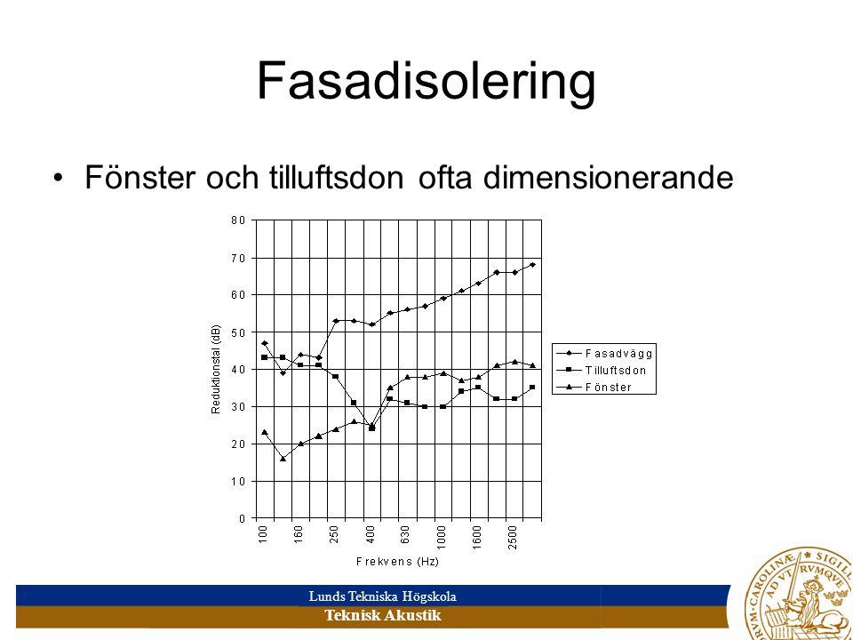 Lunds Tekniska Högskola Teknisk Akustik Fasadisolering •Fönster och tilluftsdon ofta dimensionerande