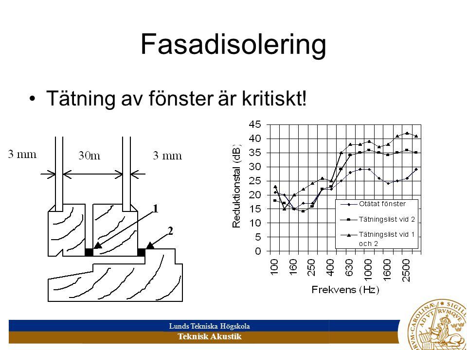 Lunds Tekniska Högskola Teknisk Akustik Fasadisolering •Tätning av fönster är kritiskt!
