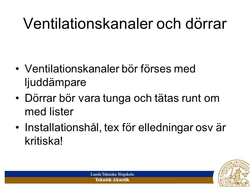 Lunds Tekniska Högskola Teknisk Akustik Ventilationskanaler och dörrar •Ventilationskanaler bör förses med ljuddämpare •Dörrar bör vara tunga och täta