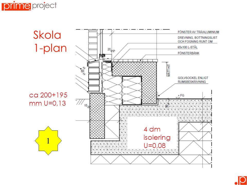 Skola 1-plan 4 dm isolering U=0,08 ca 200+195 mm U=0,13 1