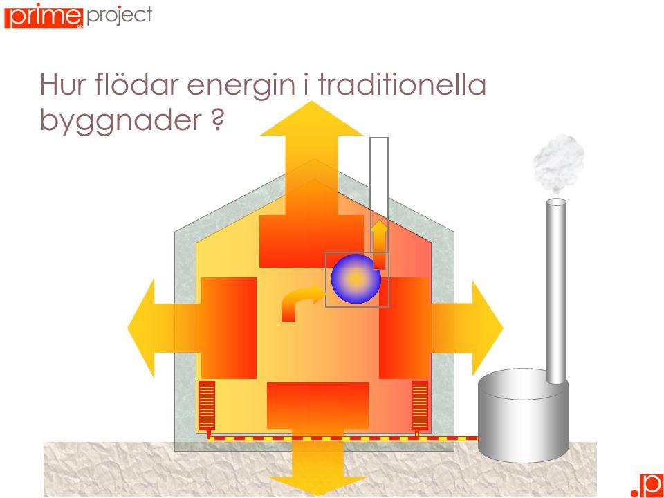 Hur flödar energin i traditionella byggnader ?