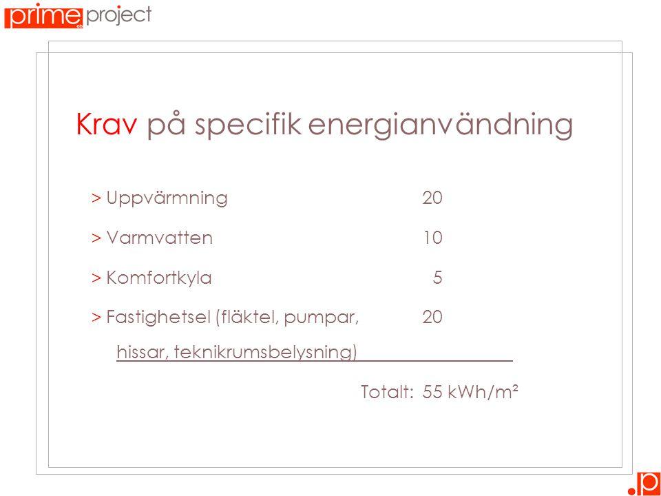 Krav på specifik energianvändning > Uppvärmning 20 > Varmvatten 10 > Komfortkyla 5 > Fastighetsel (fläktel, pumpar,20 hissar, teknikrumsbelysning) _ Totalt: 55 kWh/m²