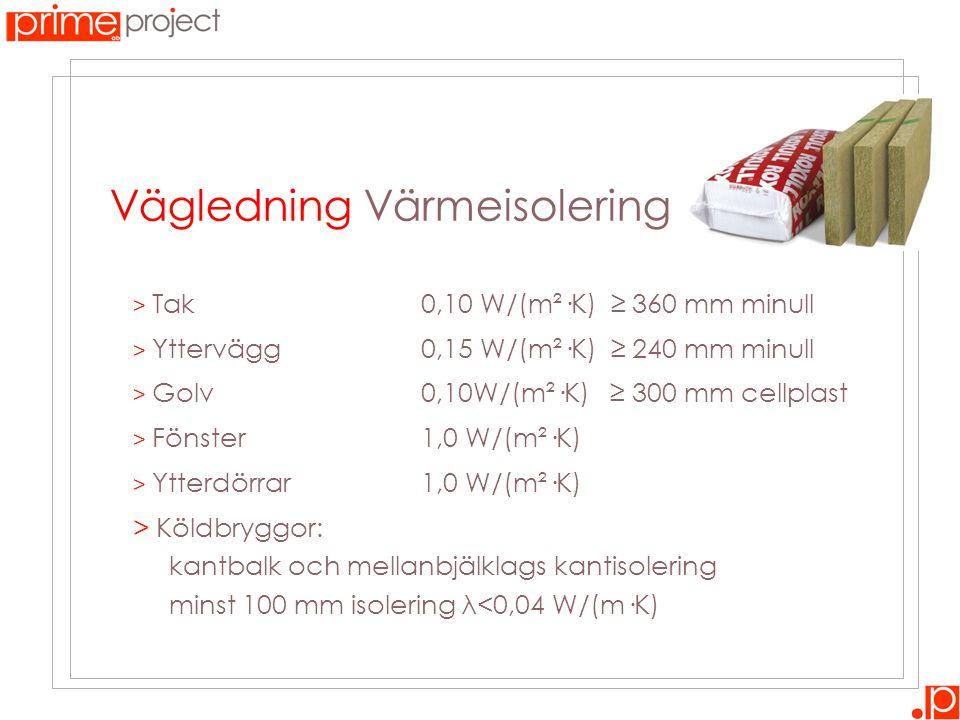 Vägledning Värmeisolering > Tak 0,10 W/(m²·K) ≥ 360 mm minull > Yttervägg 0,15 W/(m²·K) ≥ 240 mm minull > Golv 0,10W/(m²·K) ≥ 300 mm cellplast > Fönst