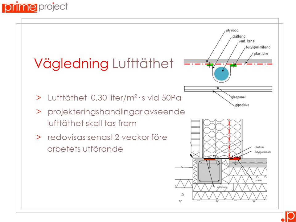 > Lufttäthet 0,30 liter/m²· s vid 50Pa > projekteringshandlingar avseende lufttäthet skall tas fram > redovisas senast 2 veckor före arbetets utförande Vägledning Lufttäthet