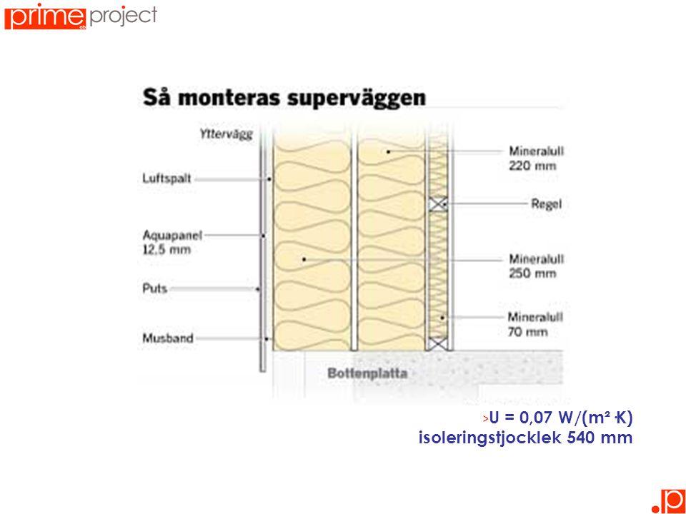 > U = 0,07 W/(m²·K) isoleringstjocklek 540 mm