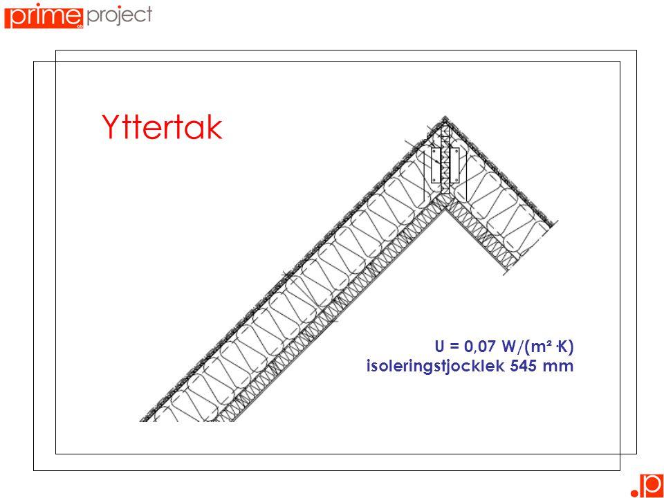 U = 0,07 W/(m²·K) isoleringstjocklek 545 mm Yttertak