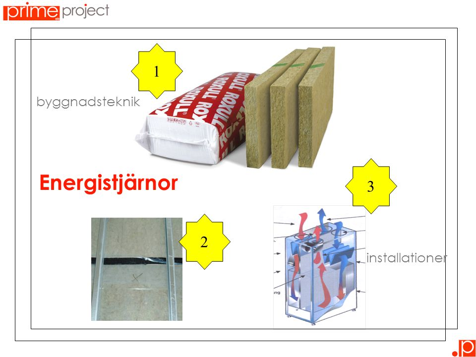 1 2 3 Energistjärnor byggnadsteknik installationer