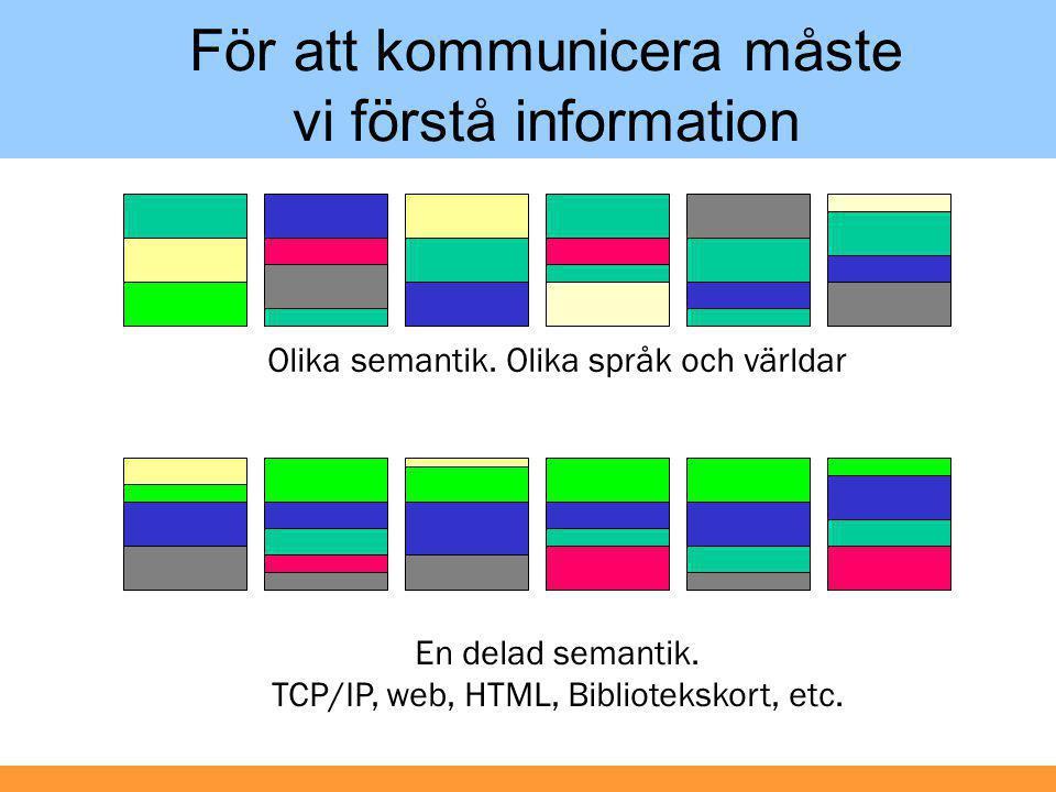 För att kommunicera måste vi förstå information Olika semantik.