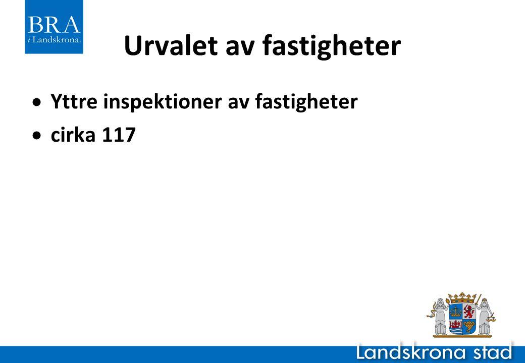 Urvalet av fastigheter  Yttre inspektioner av fastigheter  cirka 117