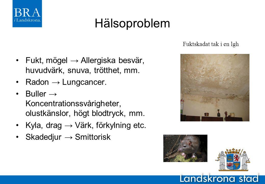 Hälsoproblem •Fukt, mögel → Allergiska besvär, huvudvärk, snuva, trötthet, mm. •Radon → Lungcancer. •Buller → Koncentrationssvårigheter, olustkänslor,