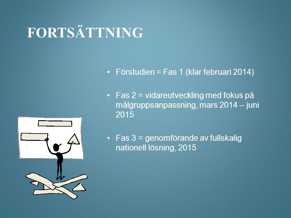 •Förstudien = Fas 1 (klar februari 2014) •Fas 2 = vidareutveckling med fokus på målgruppsanpassning, mars 2014 – juni 2015 •Fas 3 = genomförande av fullskalig nationell lösning, 2015 FORTSÄTTNING