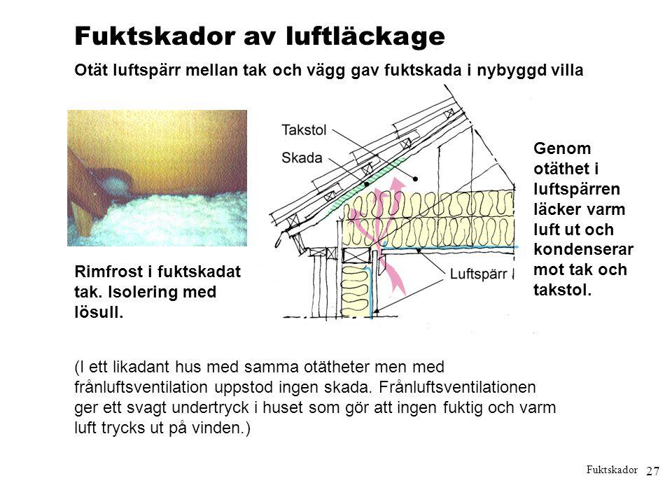27 Fuktskador Fuktskador av luftläckage Otät luftspärr mellan tak och vägg gav fuktskada i nybyggd villa (I ett likadant hus med samma otätheter men m