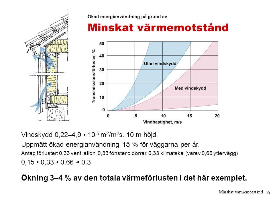 6 Minskat värmemotstånd Ökad energianvändning på grund av Minskat värmemotstånd Vindskydd 0,22–4,9 • 10 -5 m 2 /m 2 s. 10 m höjd. Uppmätt ökad energia