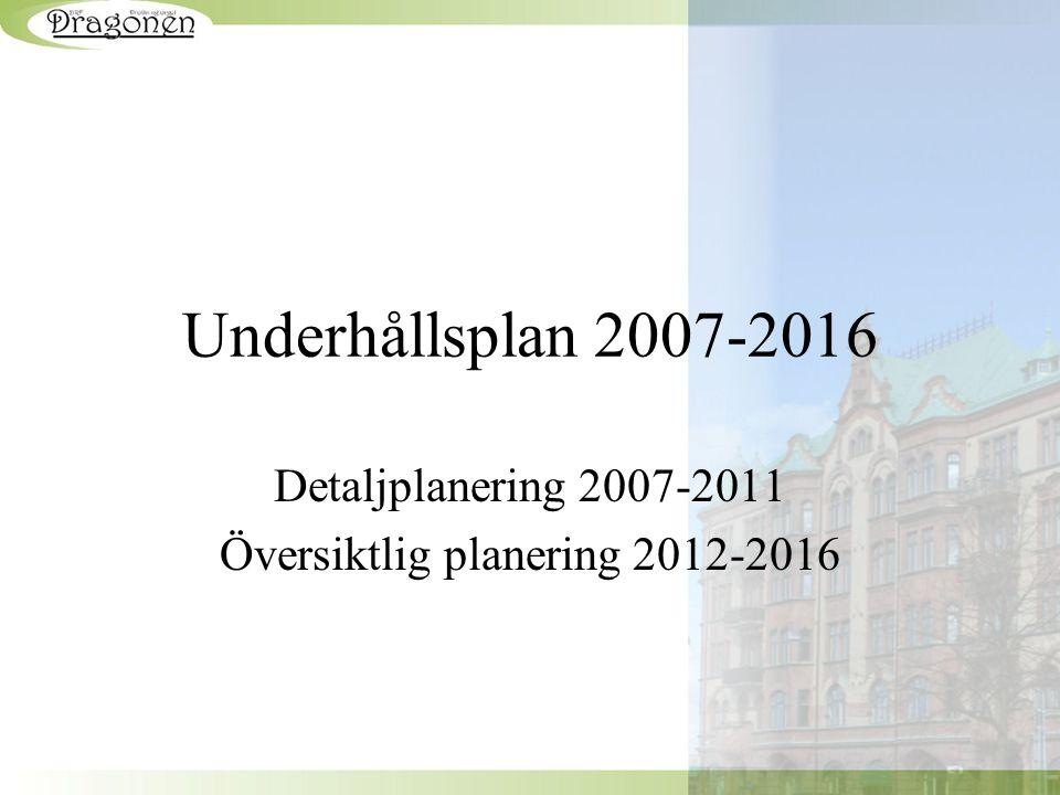 Underhållsplan 2007-2016 Detaljplanering 2007-2011 Översiktlig planering 2012-2016