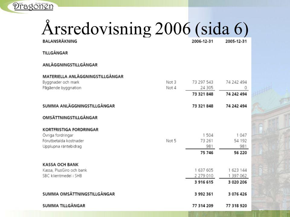 Årsredovisning 2006 (sida 6)