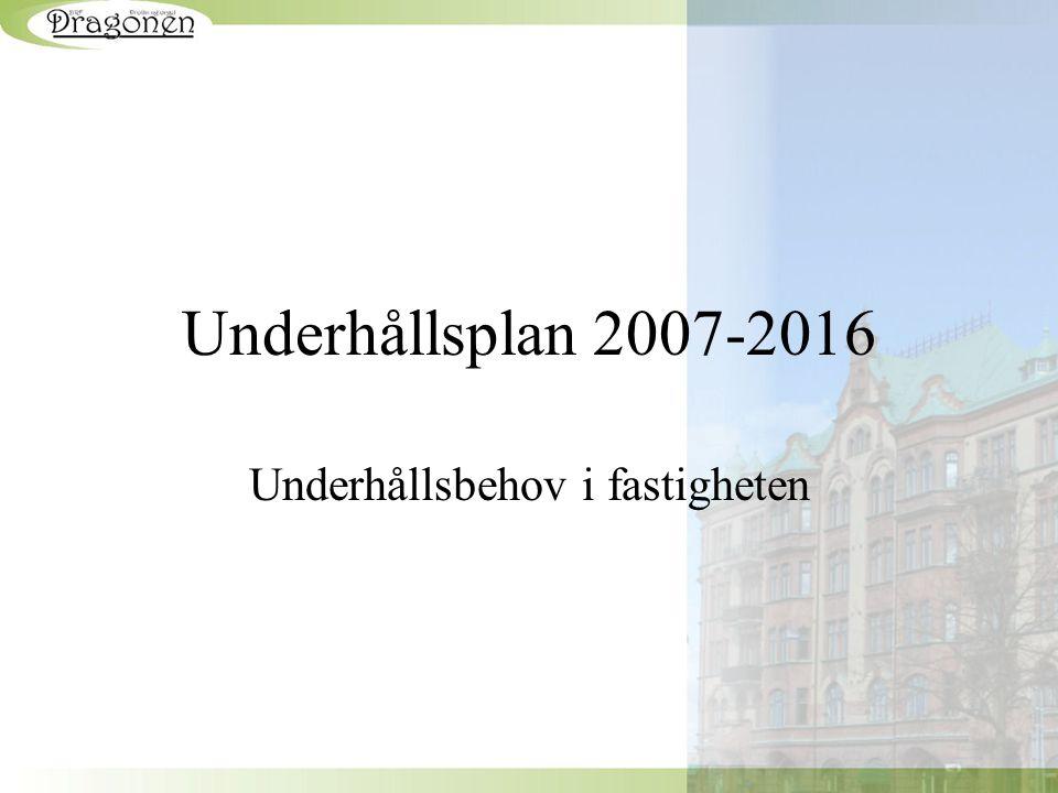 Underhållsplan 2007-2016 Underhållsbehov i fastigheten